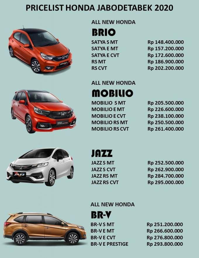 Harga Honda jakarta Timur 2020